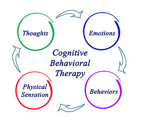 About Therapy. cbt